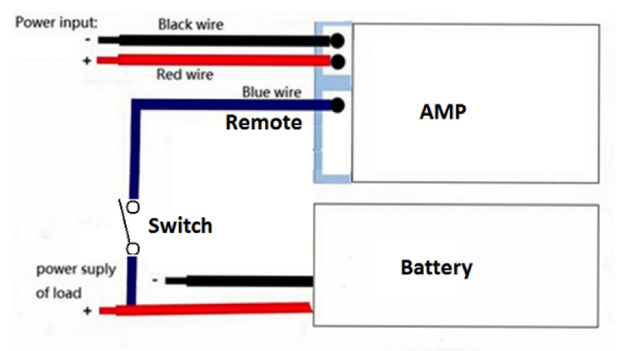 sub amp wiring diagram remote    remote    turn on wire what it is and how to install it mtx     remote    turn on wire what it is and how to install it mtx