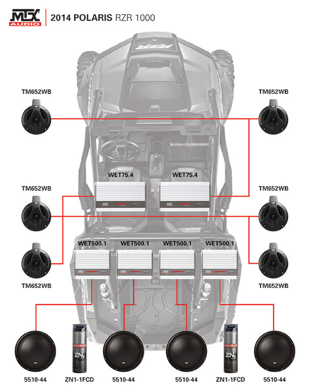 2014 Polaris RZR XP1000 System Diagram